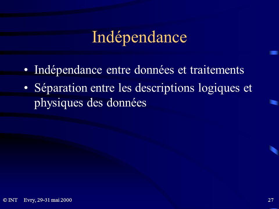 Indépendance Indépendance entre données et traitements