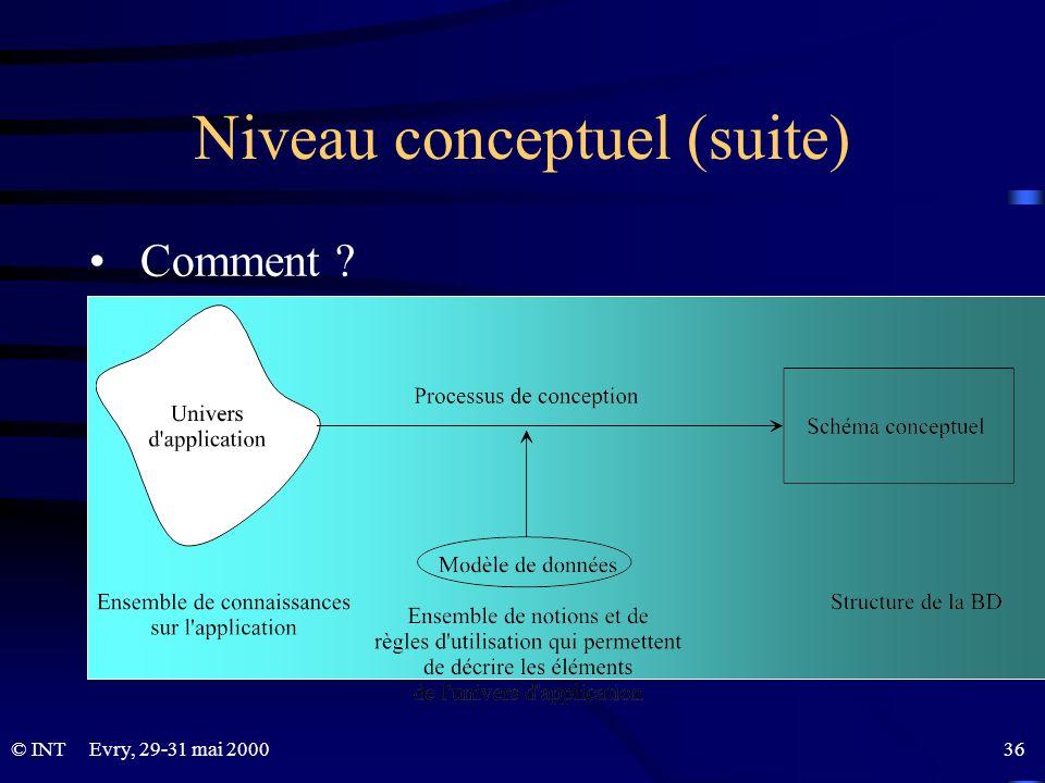 Niveau conceptuel (suite)