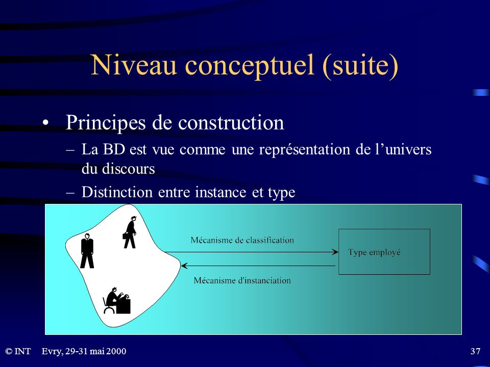 Principes des bases de donn es relationnelles ppt video for Construction suite online