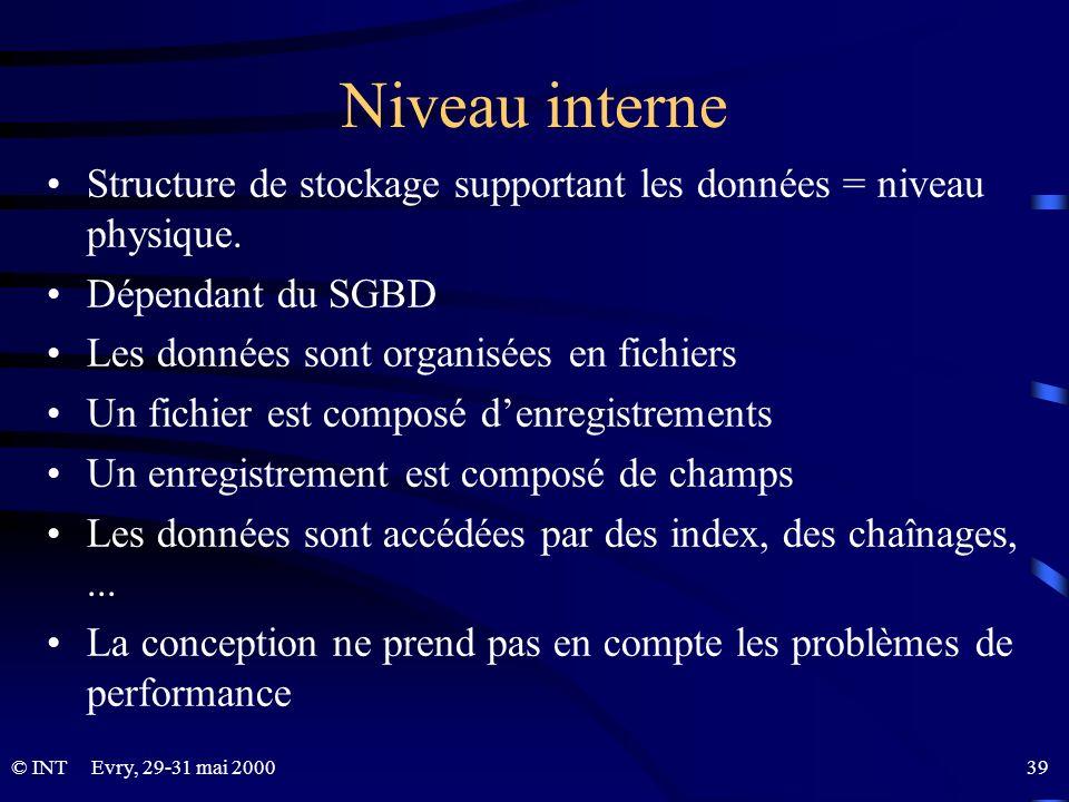 Niveau interne Structure de stockage supportant les données = niveau physique. Dépendant du SGBD. Les données sont organisées en fichiers.