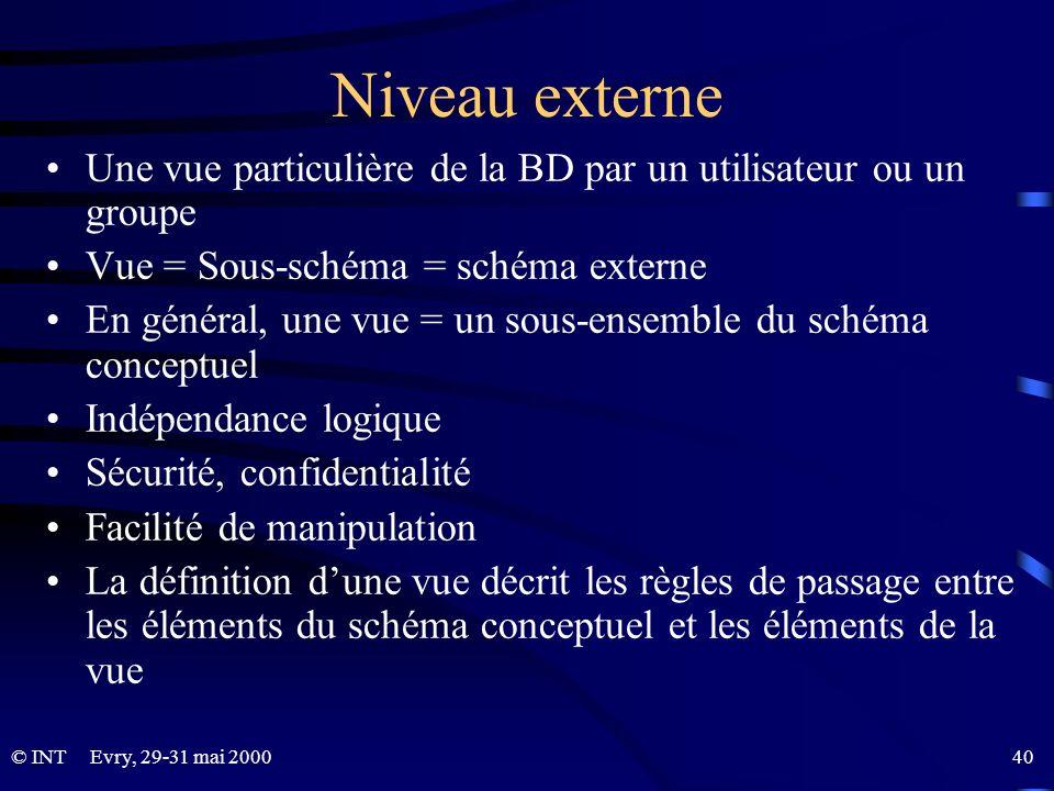Niveau externe Une vue particulière de la BD par un utilisateur ou un groupe. Vue = Sous-schéma = schéma externe.