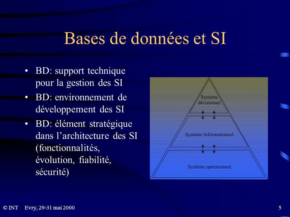 Bases de données et SI BD: support technique pour la gestion des SI