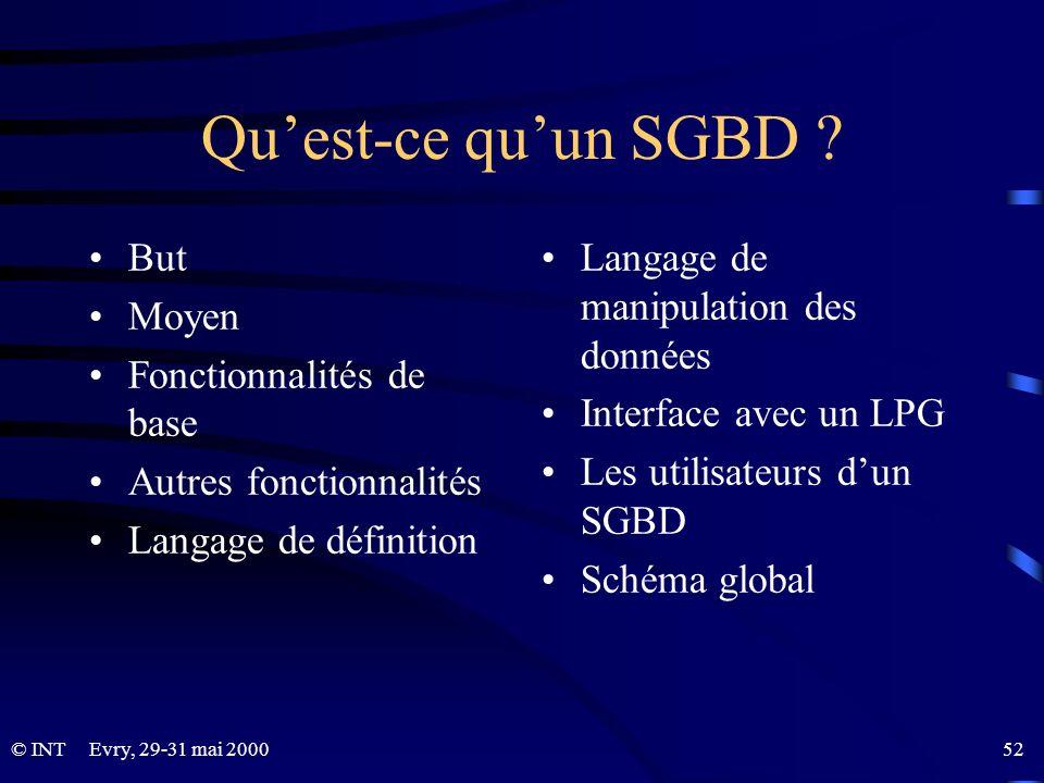 Qu'est-ce qu'un SGBD But Moyen Fonctionnalités de base