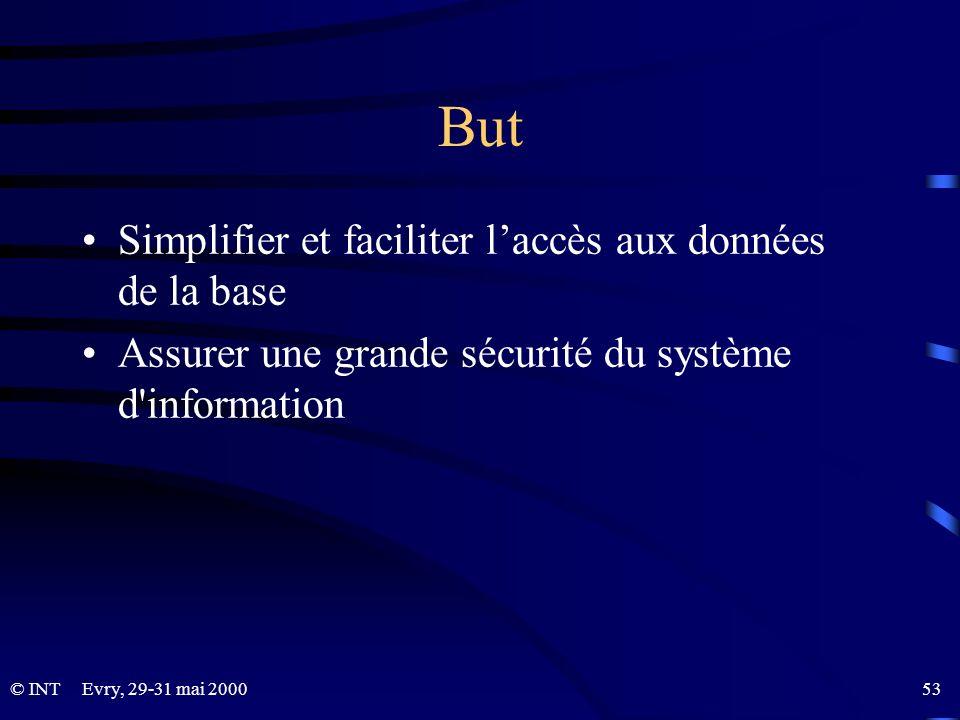 But Simplifier et faciliter l'accès aux données de la base