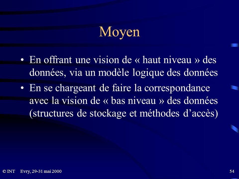 Moyen En offrant une vision de « haut niveau » des données, via un modèle logique des données.