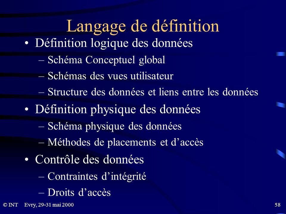Langage de définition Définition logique des données