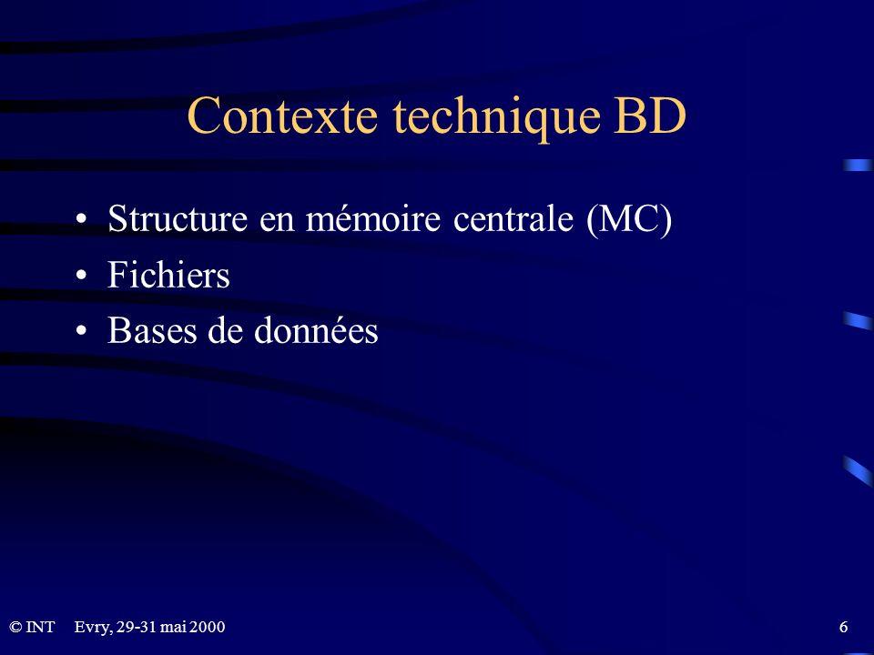 Contexte technique BD Structure en mémoire centrale (MC) Fichiers