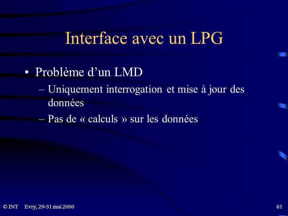 Interface avec un LPG Problème d'un LMD
