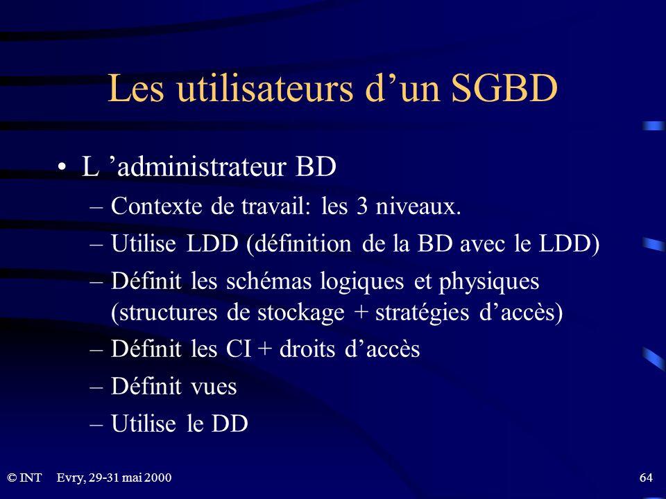 Les utilisateurs d'un SGBD