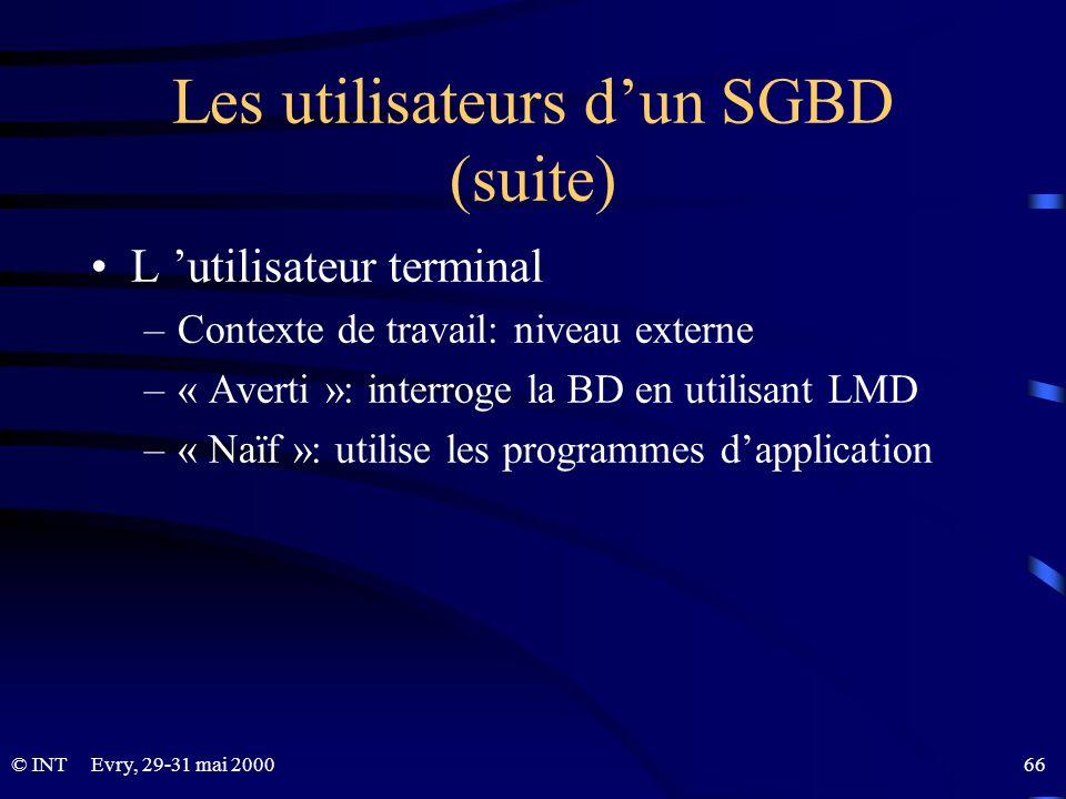 Les utilisateurs d'un SGBD (suite)