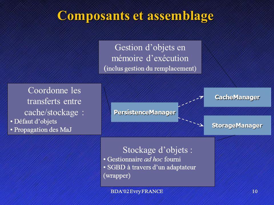 Composants et assemblage