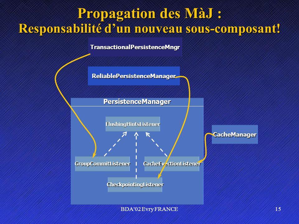 Propagation des MàJ : Responsabilité d'un nouveau sous-composant!