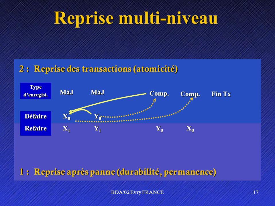 Reprise multi-niveau 2 : Reprise des transactions (atomicité)