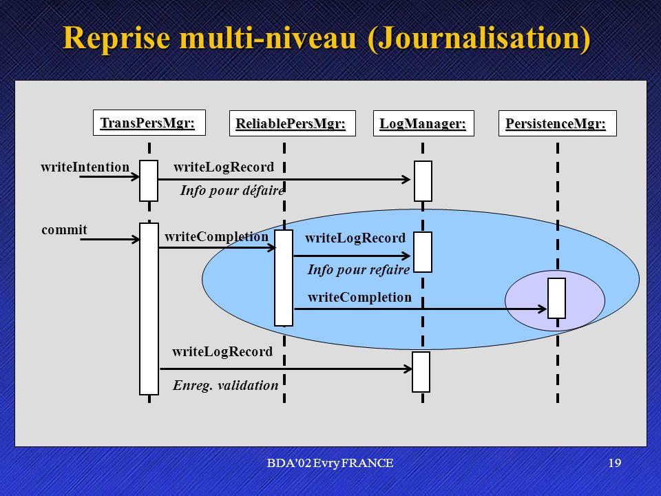 Reprise multi-niveau (Journalisation)