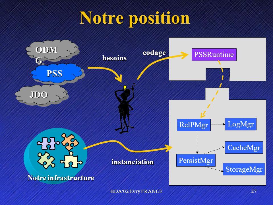 Notre position ODMG PSS PSS JDO codage PSSRuntime besoins RelPMgr