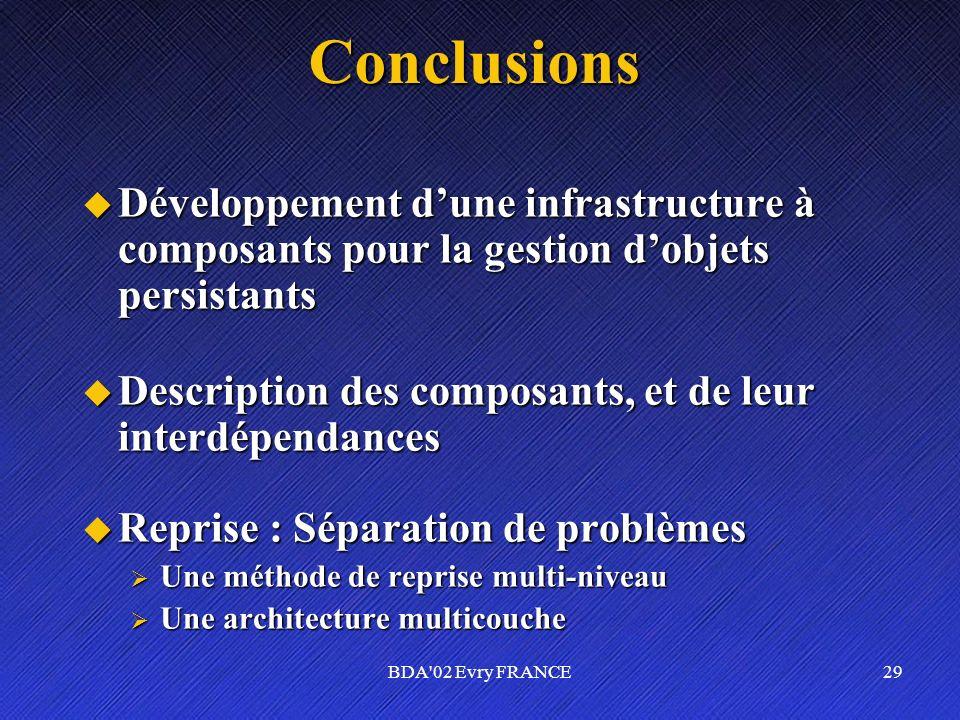 Conclusions Développement d'une infrastructure à composants pour la gestion d'objets persistants.