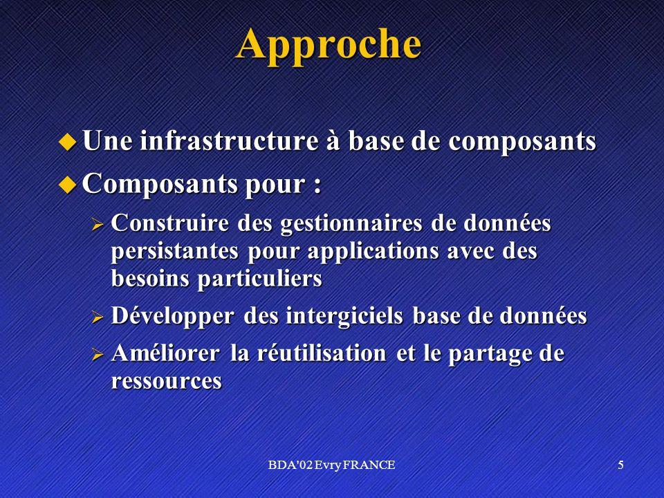 Approche Une infrastructure à base de composants Composants pour :