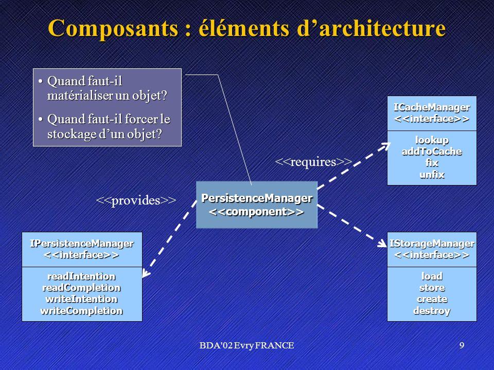 Composants : éléments d'architecture