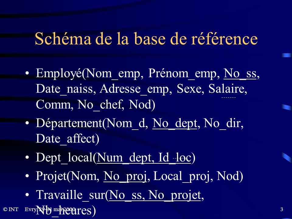 Schéma de la base de référence