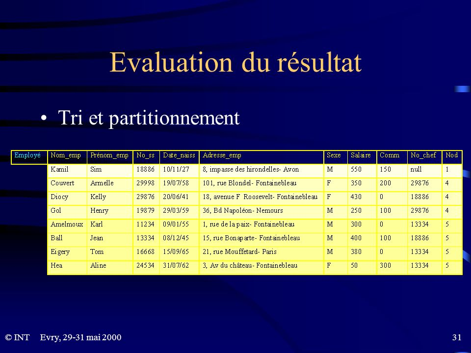 Evaluation du résultat