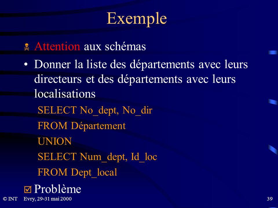 Exemple Attention aux schémas