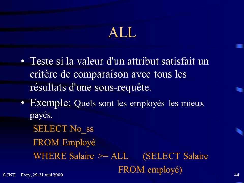 ALL Teste si la valeur d un attribut satisfait un critère de comparaison avec tous les résultats d une sous-requête.