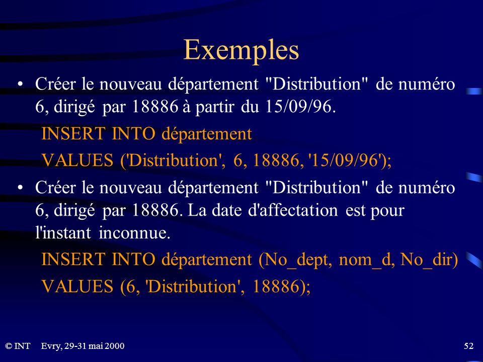 Exemples Créer le nouveau département Distribution de numéro 6, dirigé par 18886 à partir du 15/09/96.