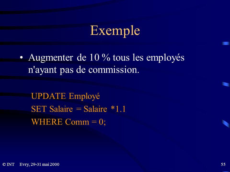 Exemple Augmenter de 10 % tous les employés n ayant pas de commission.