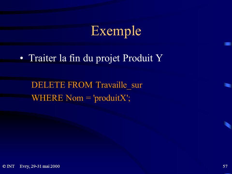 Exemple Traiter la fin du projet Produit Y DELETE FROM Travaille_sur