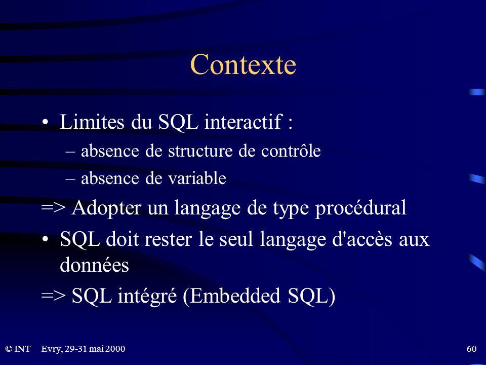 Contexte Limites du SQL interactif :