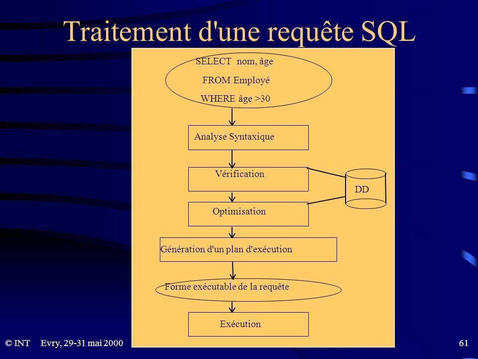 Traitement d une requête SQL