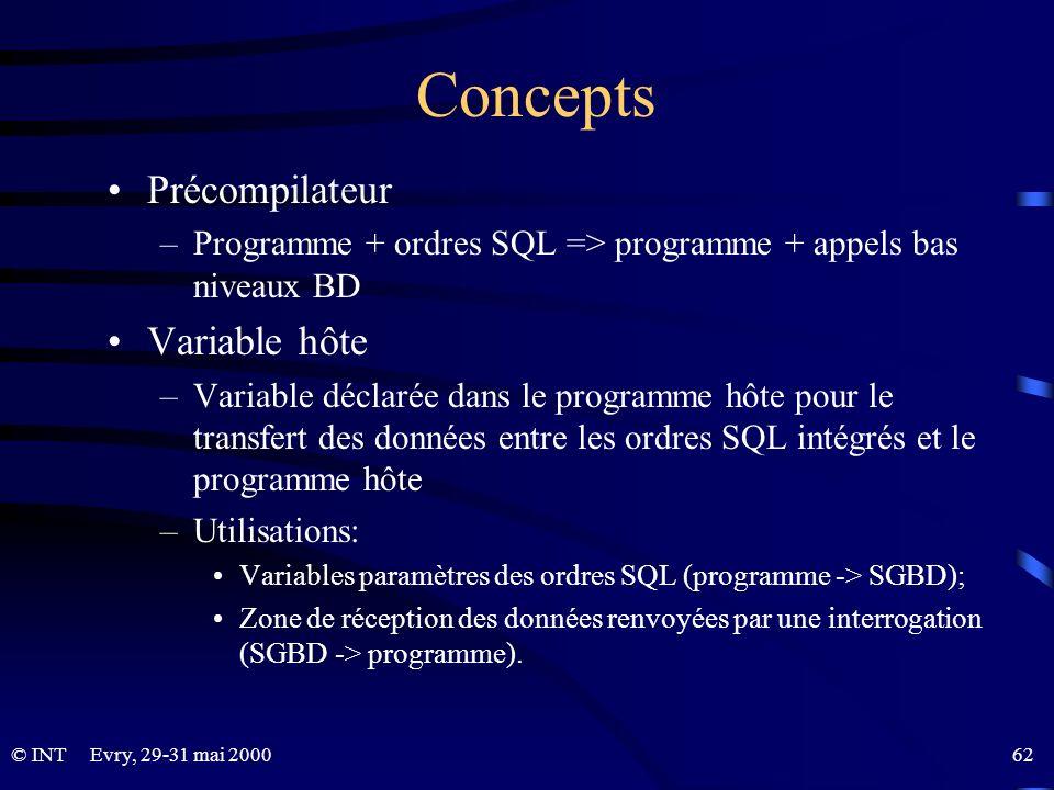 Concepts Précompilateur Variable hôte