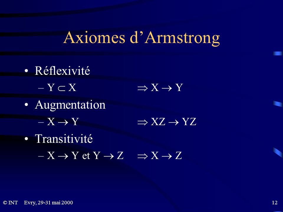 Axiomes d'Armstrong Réflexivité Augmentation Transitivité