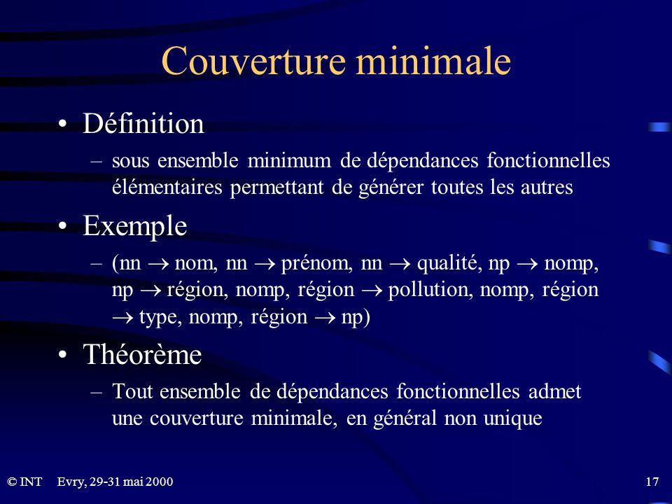 Couverture minimale Définition Exemple Théorème