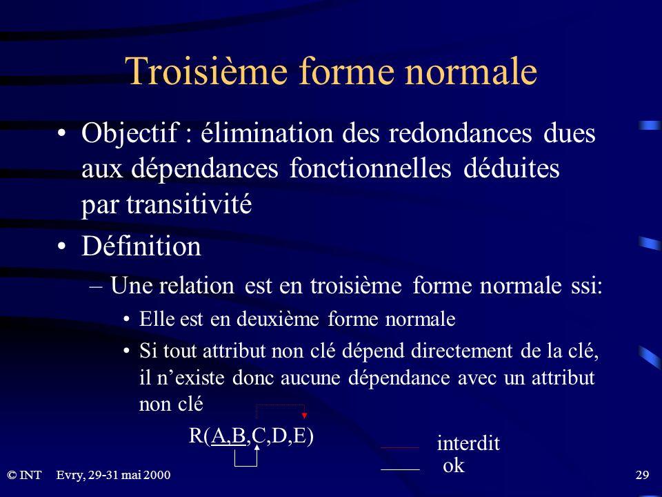 Troisième forme normale