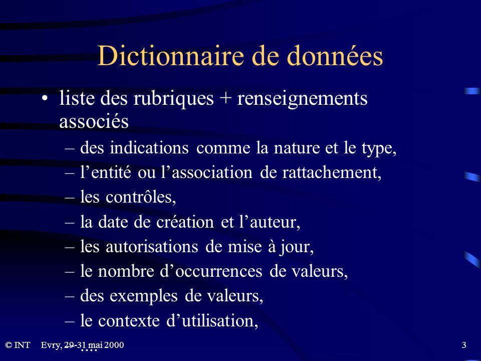 Dictionnaire de données