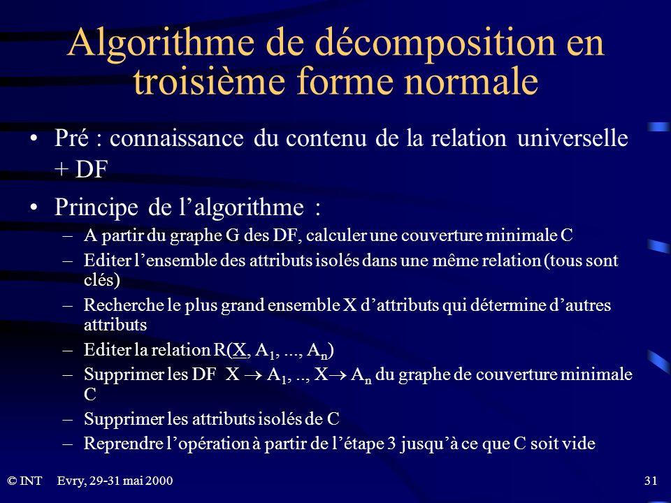 Algorithme de décomposition en troisième forme normale