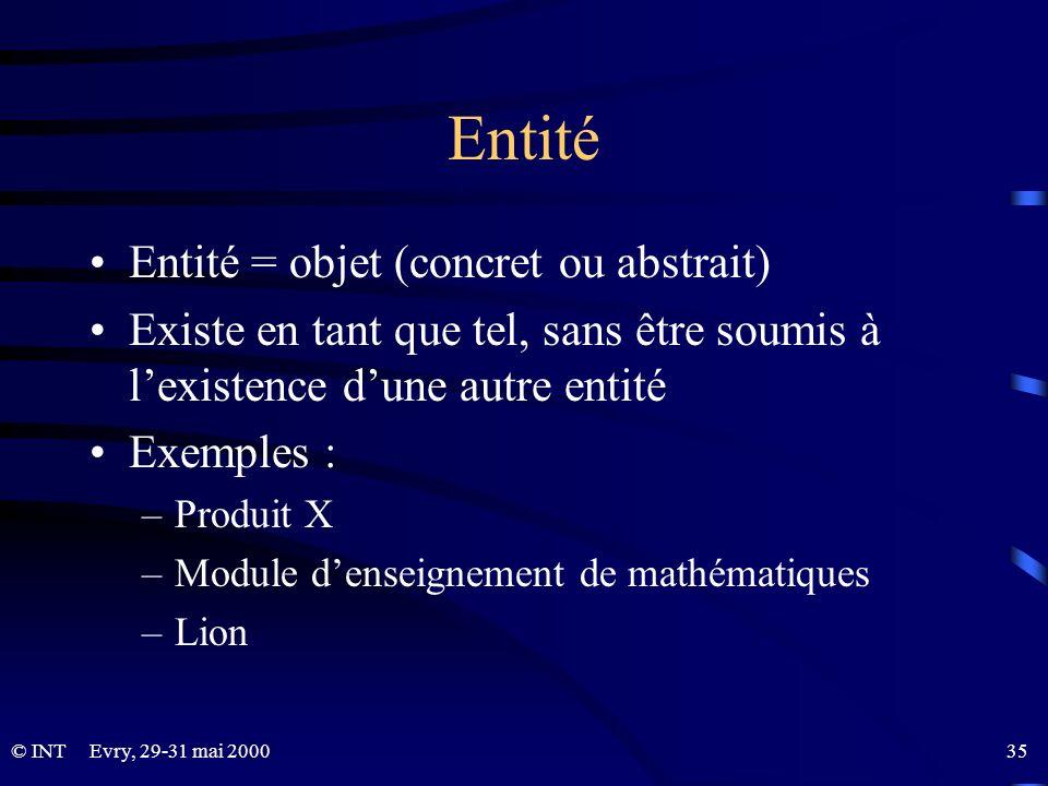 Entité Entité = objet (concret ou abstrait)