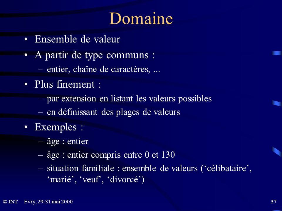 Domaine Ensemble de valeur A partir de type communs : Plus finement :