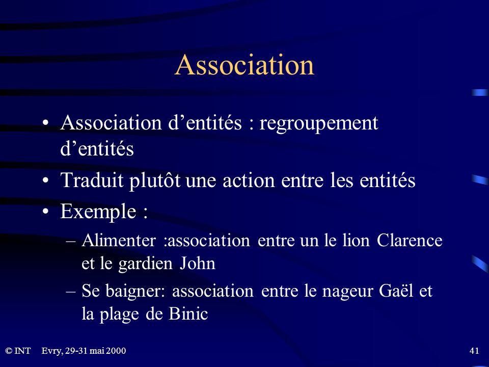 Association Association d'entités : regroupement d'entités