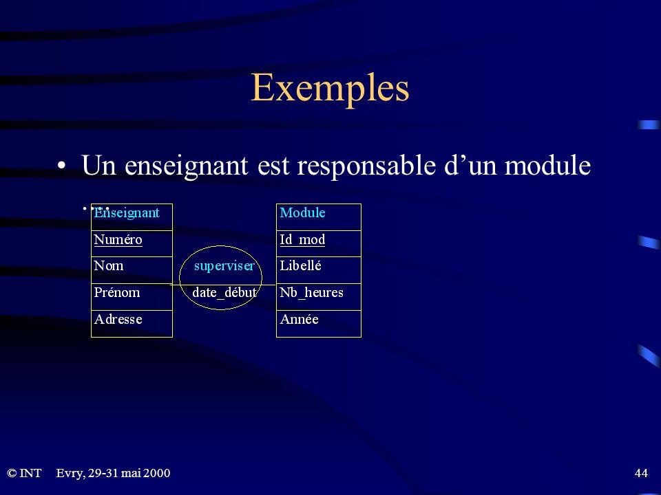 Exemples Un enseignant est responsable d'un module ....