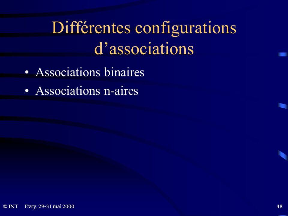 Différentes configurations d'associations