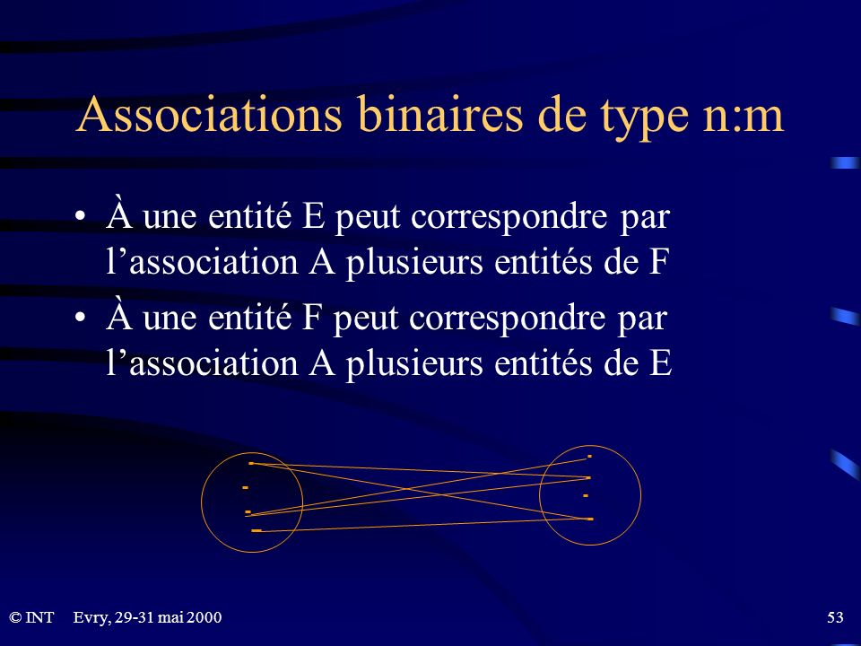 Associations binaires de type n:m
