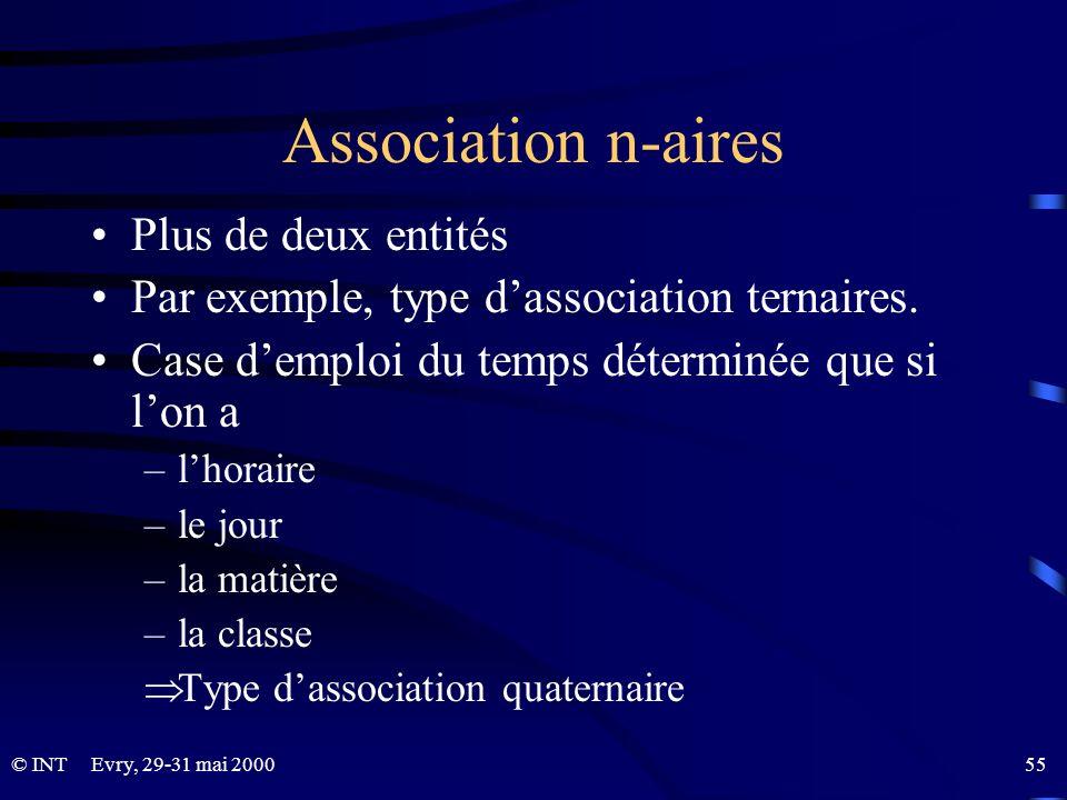 Association n-aires Plus de deux entités