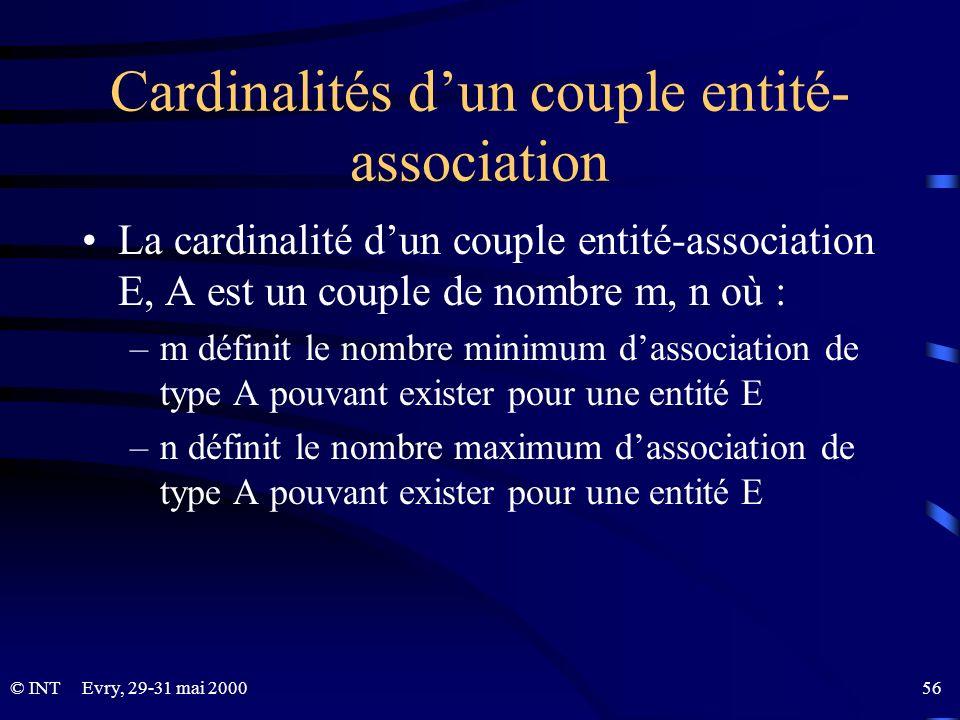Cardinalités d'un couple entité-association