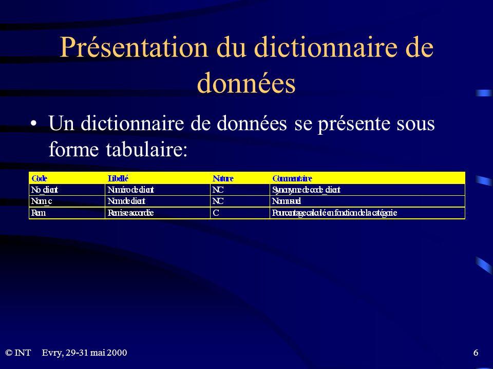 Présentation du dictionnaire de données