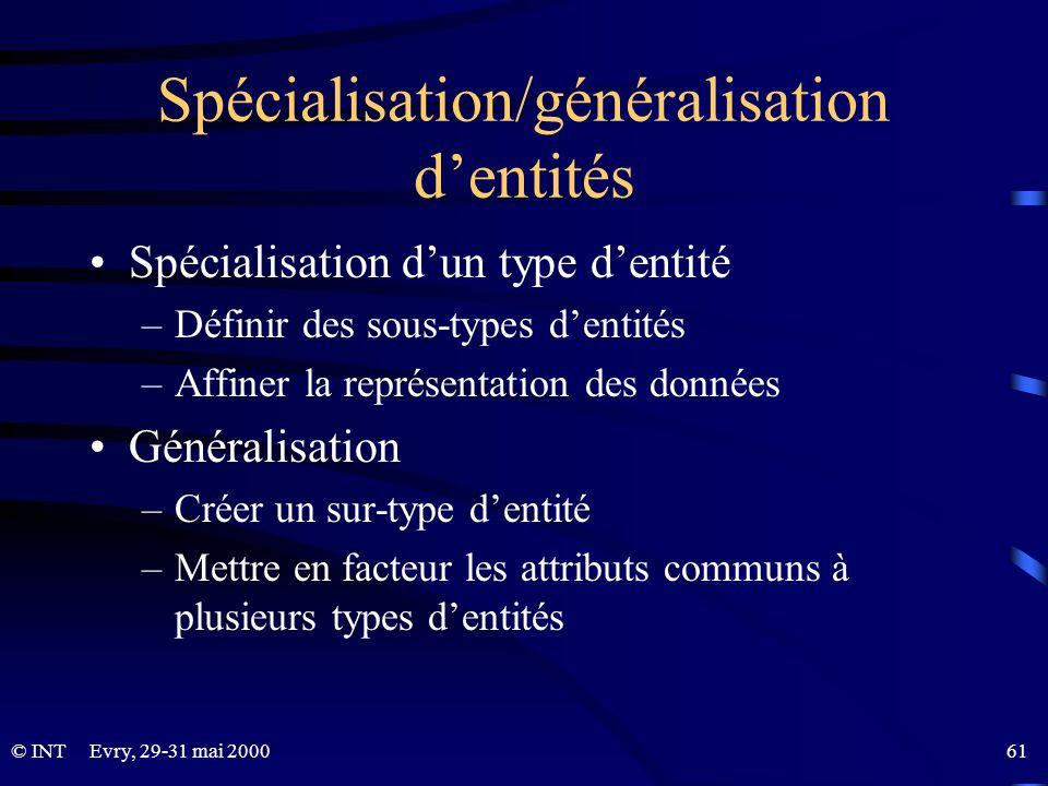 Spécialisation/généralisation d'entités