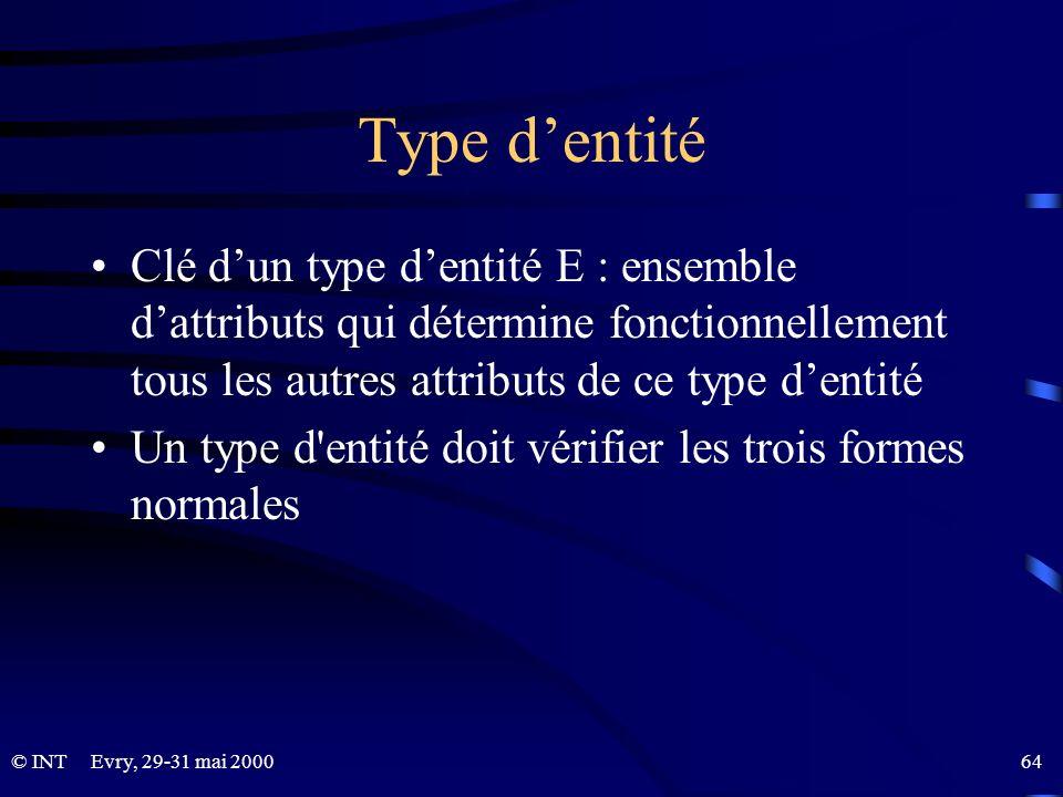 Type d'entité Clé d'un type d'entité E : ensemble d'attributs qui détermine fonctionnellement tous les autres attributs de ce type d'entité.