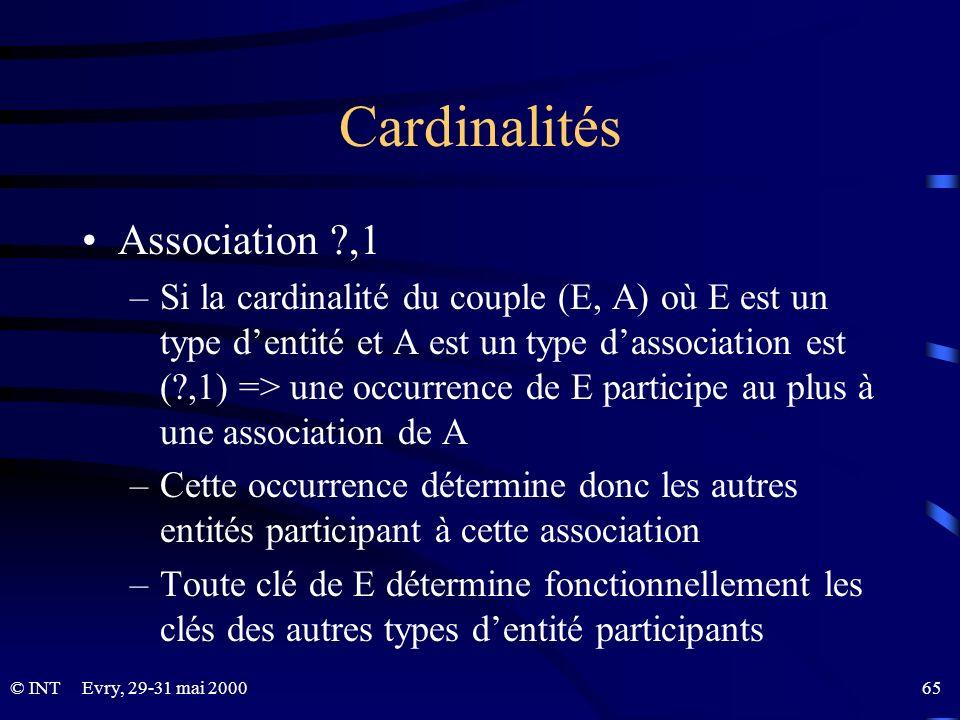 Cardinalités Association ,1