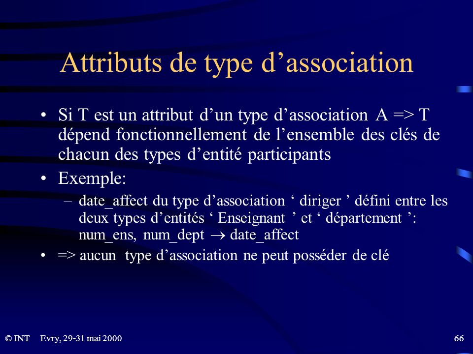 Attributs de type d'association
